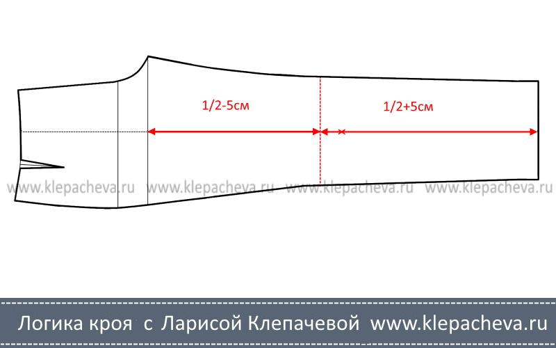 положение линии колена