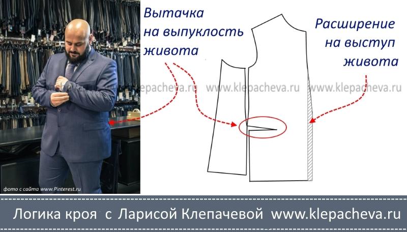 Выкройка пиджака на мужчин с выступающим животом