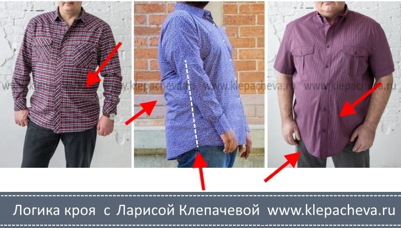 Как исправить дефекты посадки мужской сорочки