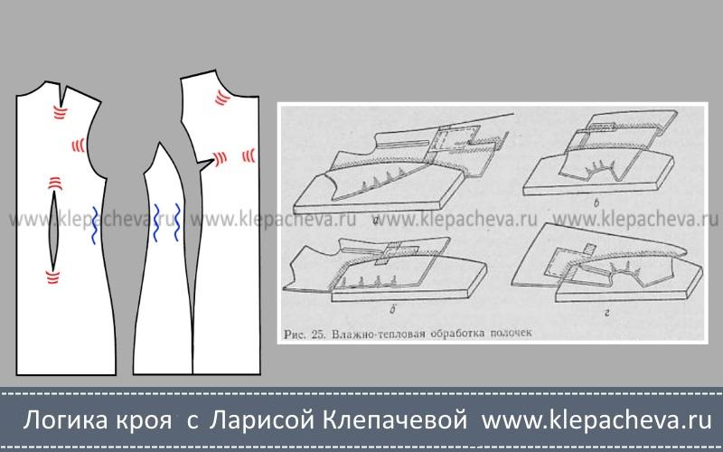 Как формовать детали пальто