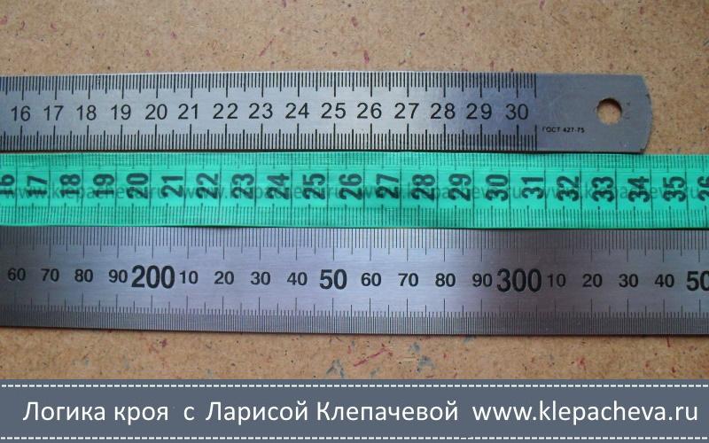 Точность полртновского сантиметра