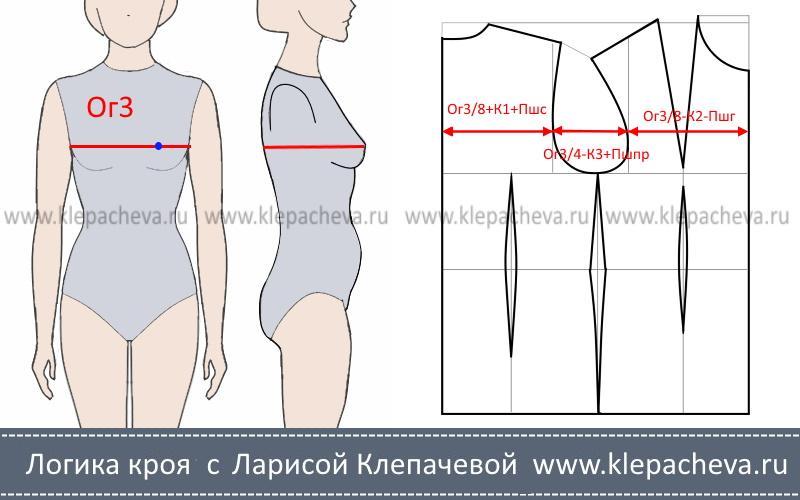 Как определить ширину спинки, переда и проймы
