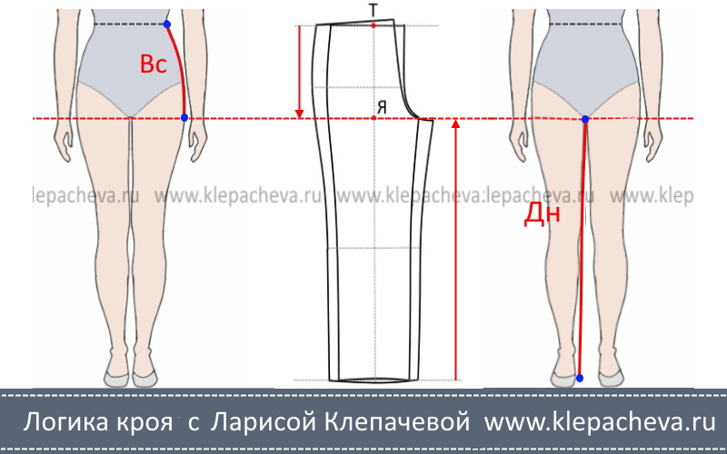Как рассчитать высоту сидения в брюках