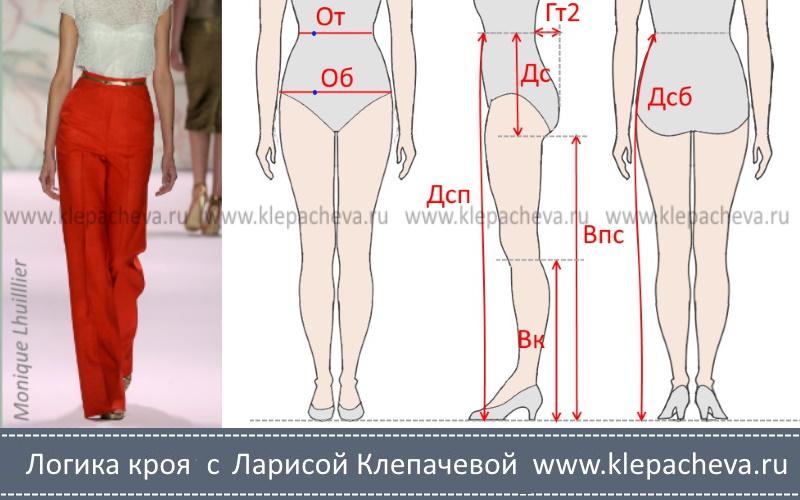мерки для построения выкройки брюк