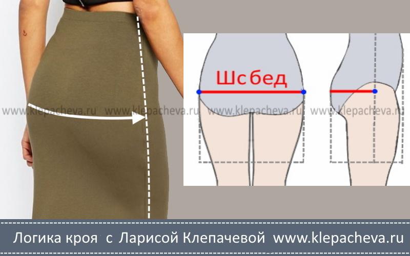 как измерить ширину спинки по бедрам
