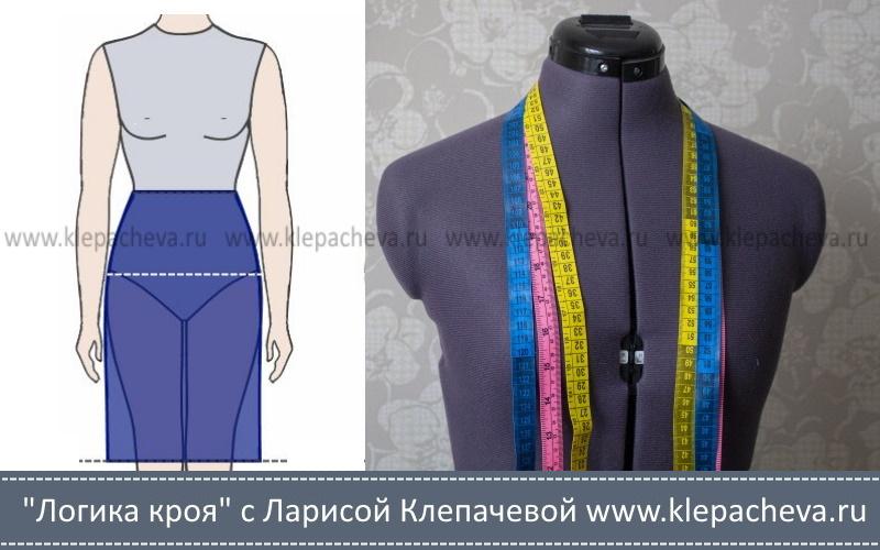 Как снимать мерку длина юбки