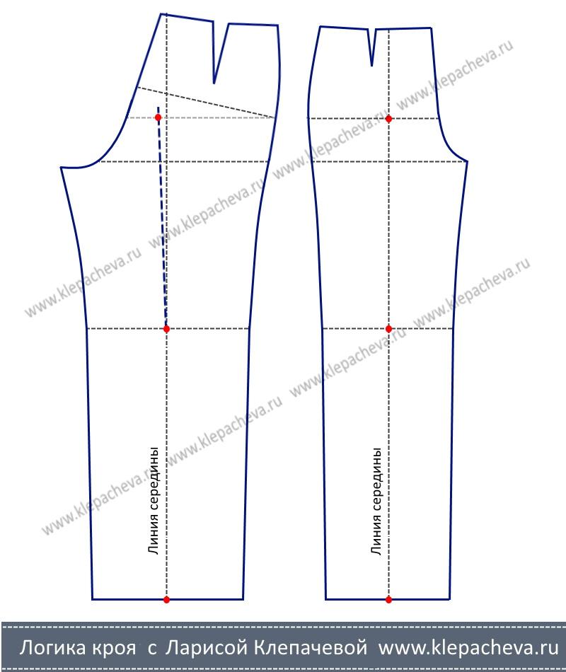 линии середины передней и задней половинки брюк