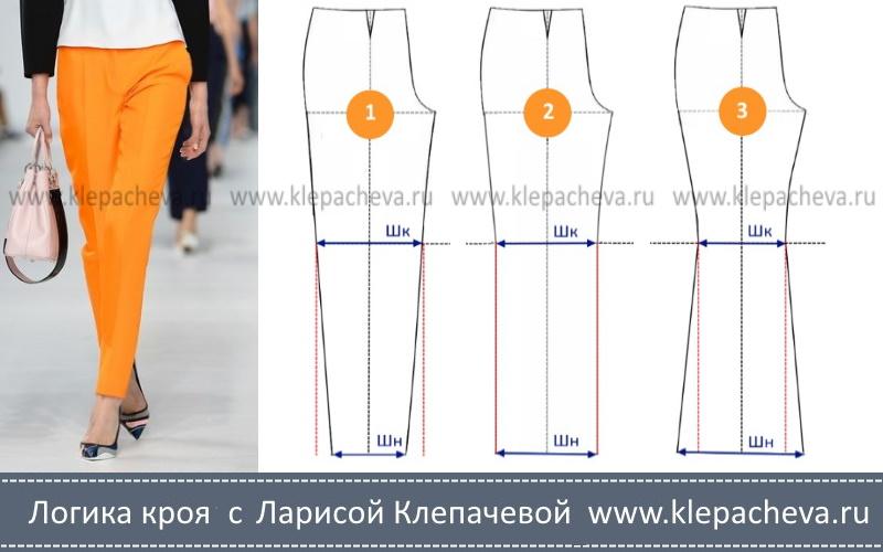 Ширина брюк в колене и по низу