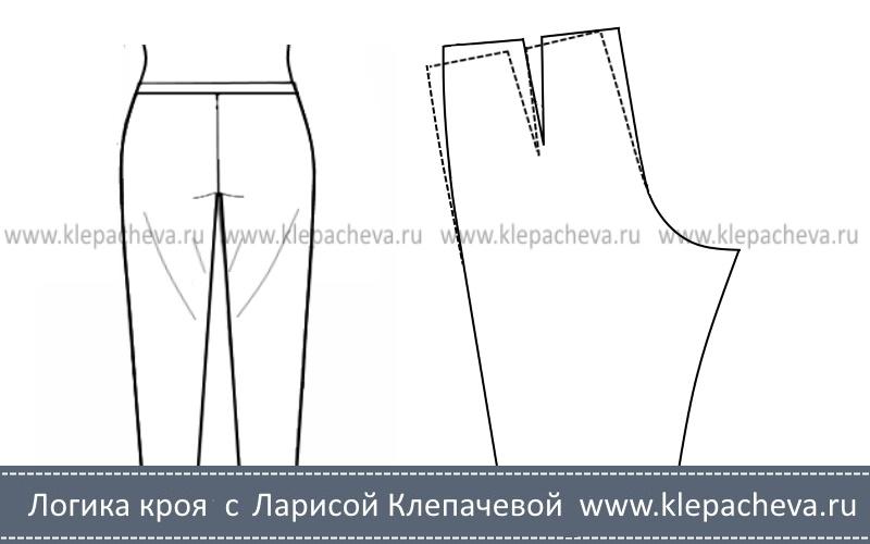 наклонные складкина брюках как удалить