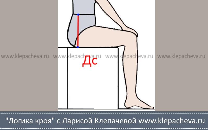 как измерит ьвысоту сидения