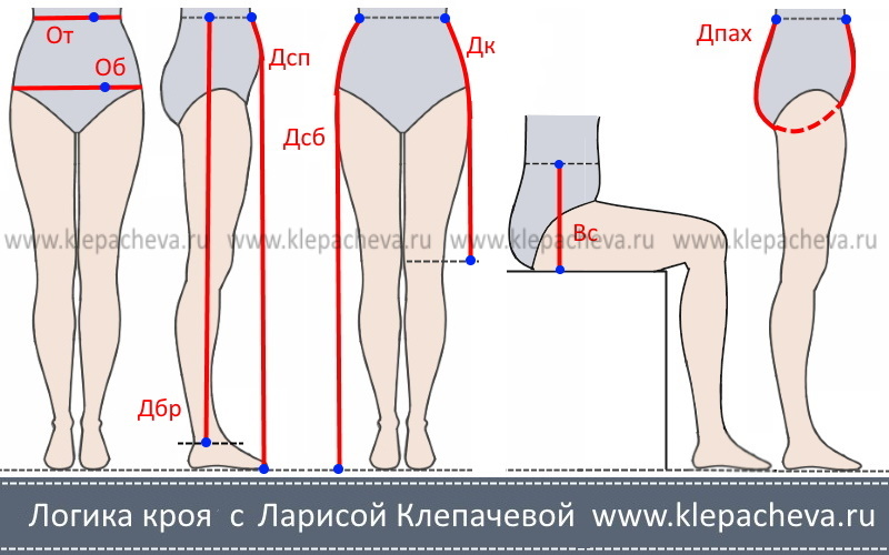 Мерки для пижамных брюк