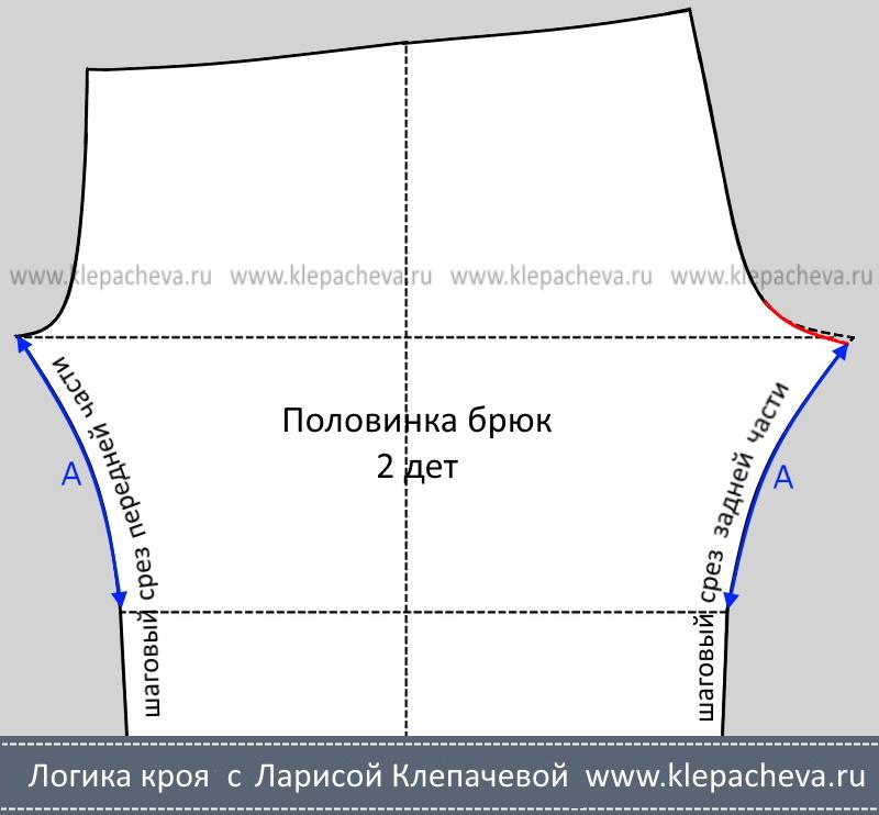 Уравниваем длину срезов пижамных брюк
