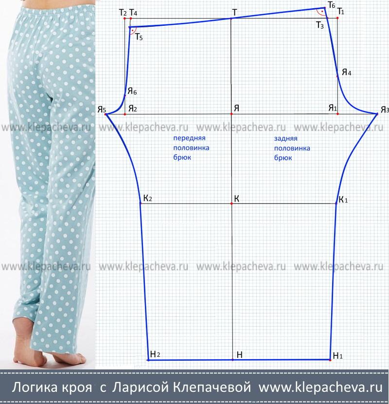 Построение выкройки пижамных брюк