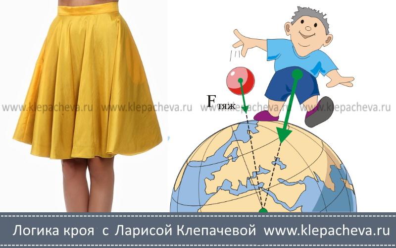 почему вытягивается юбка-солнце
