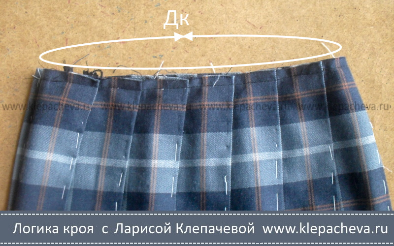 как рассчитать юбку в складку