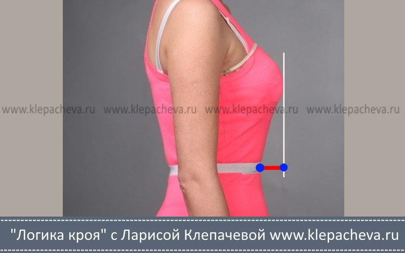 как измерить выступ груди