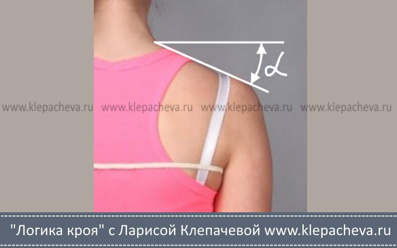 Как измерить наклон плеч